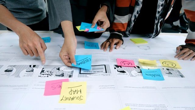 content marketing for entrepreneurs looking to move the user through the user journey